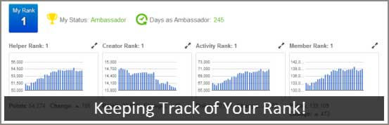 Wealthy-Affiliate-Review-An-In-Depth-Look-At-My-1-Recommendation-Ambassador