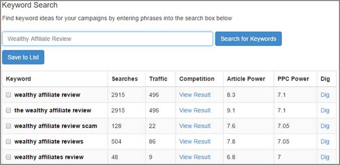 Wealthy-Affiliate-Review-An-In-Depth-Look-At-My-1-Recommendation-WA-Keyword-Tool
